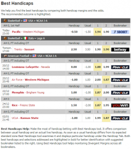OddsPortal best handicaps